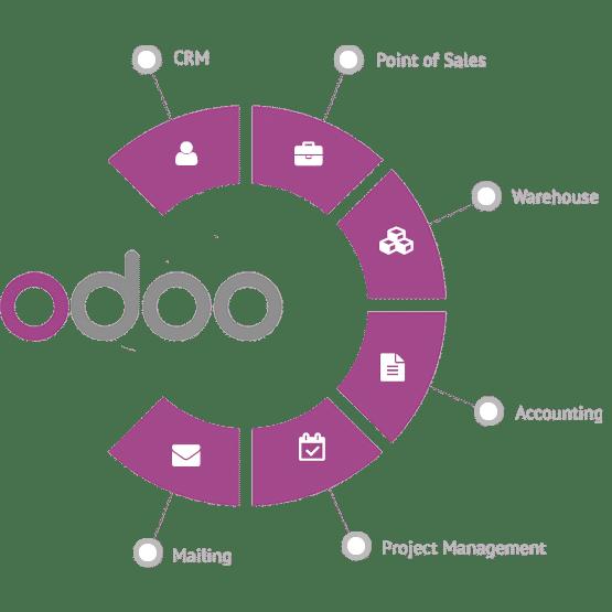 odoo-image